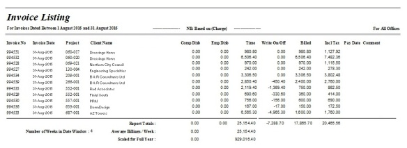 Invoice Listing Report - Abtrac5