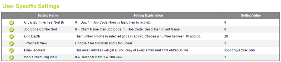 AbtracOnLine-User specific settings