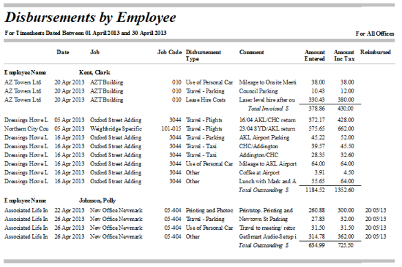 Abtrac5 - Disbursement Recoveries by Employee