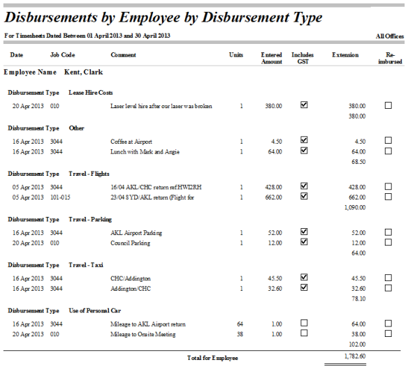 Abtrac5 - Disbursement by Employee and Type