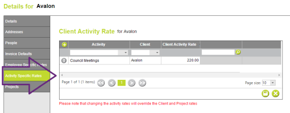 AbtracOnLine - Client Activity Rates