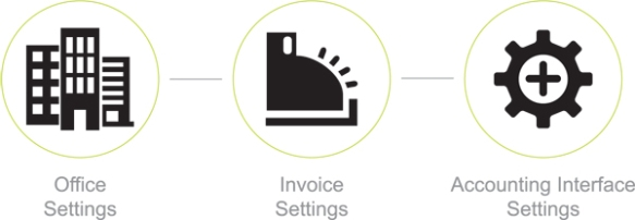 2000_office-invoice-and-accounting-interface-settings